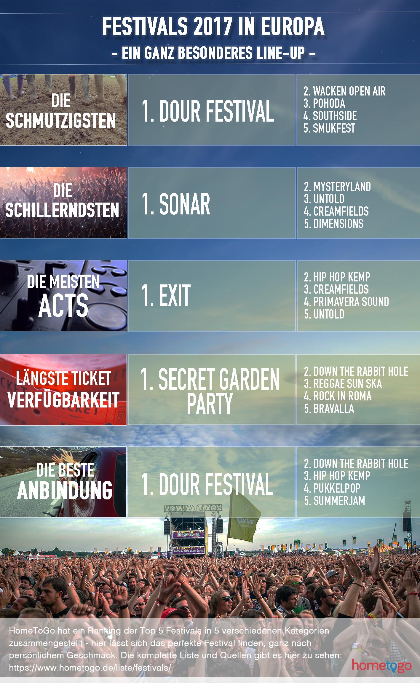 HomeToGo_festival_Infografik_DE